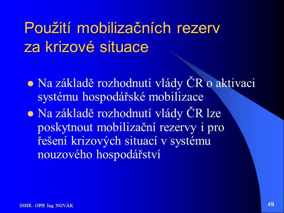 Použití mobilizačních rezerv za krizové situace