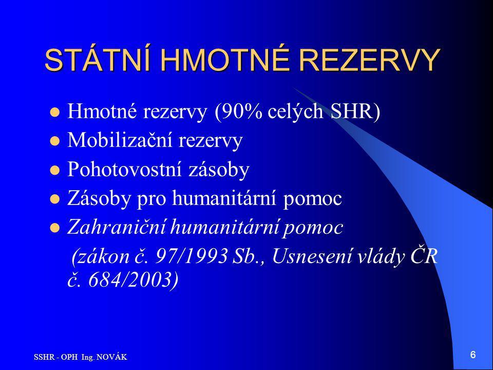 STÁTNÍ HMOTNÉ REZERVY Hmotné rezervy (90% celých SHR)