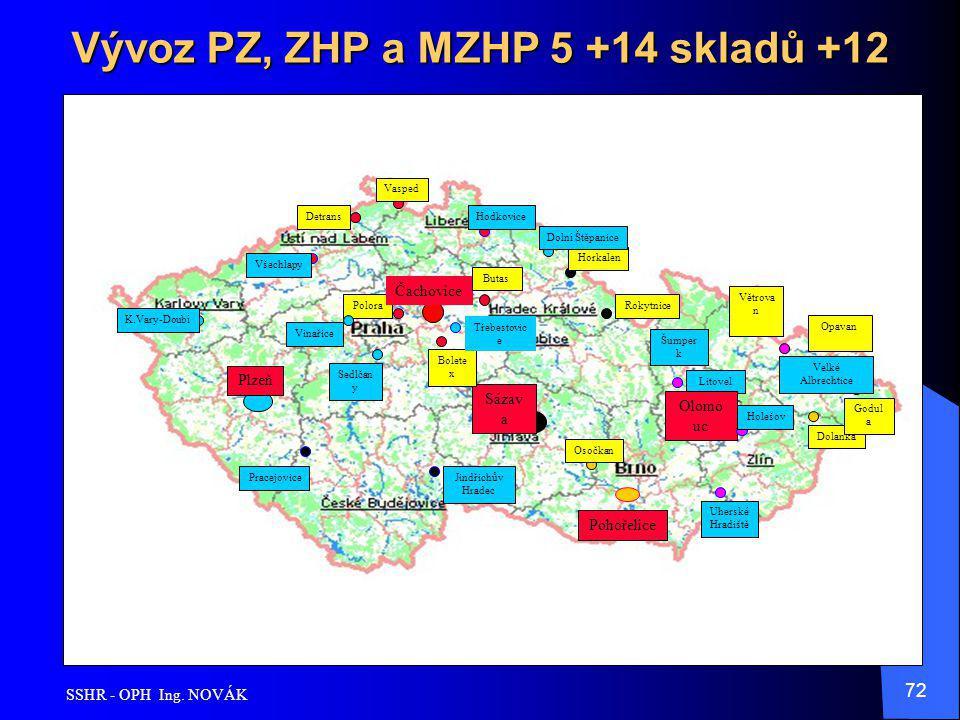 Vývoz PZ, ZHP a MZHP 5 +14 skladů +12