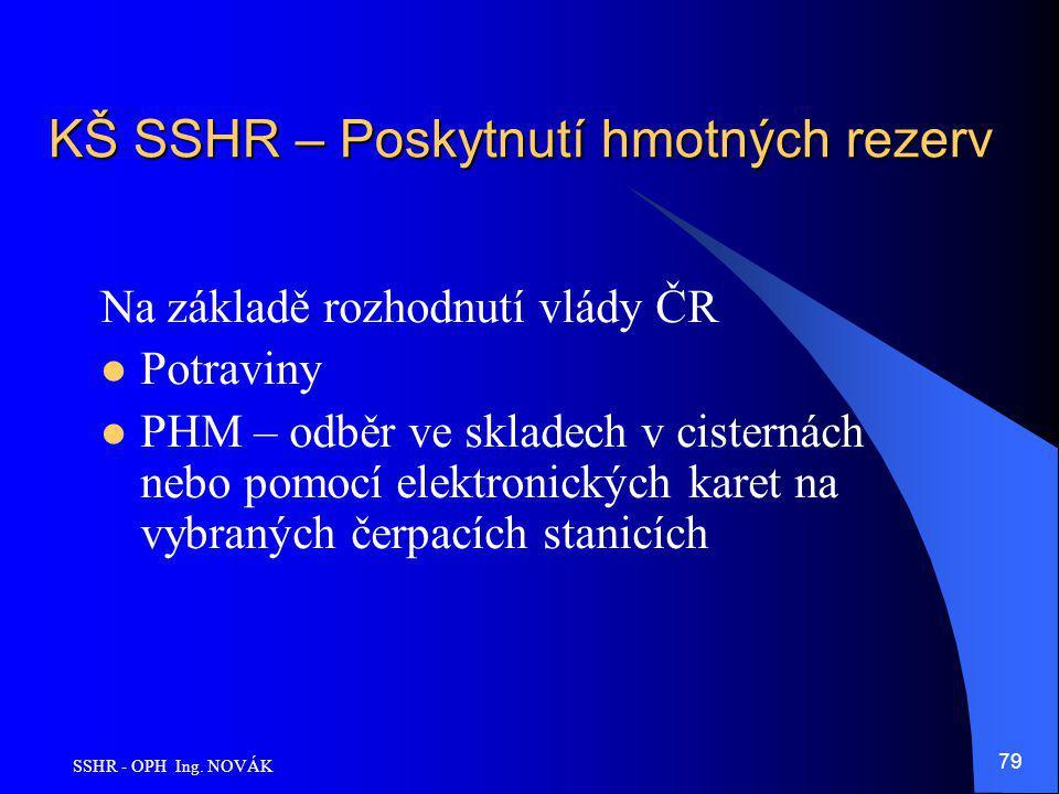 KŠ SSHR – Poskytnutí hmotných rezerv