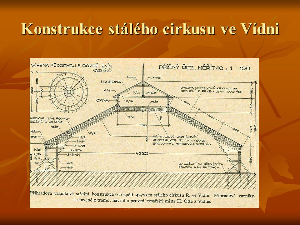 Konstrukce stálého cirkusu ve Vídni