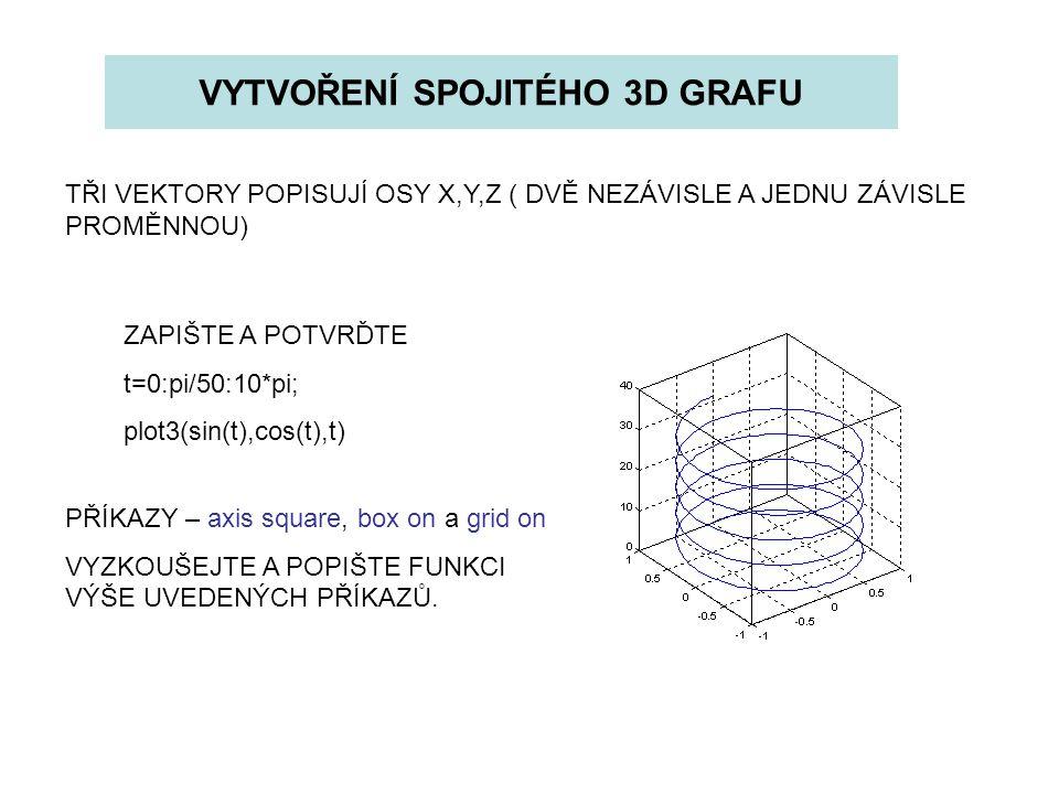 VYTVOŘENÍ SPOJITÉHO 3D GRAFU