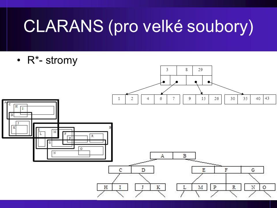 CLARANS (pro velké soubory)