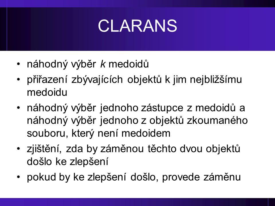 CLARANS náhodný výběr k medoidů