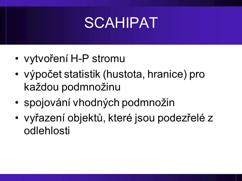 SCAHIPAT vytvoření H-P stromu