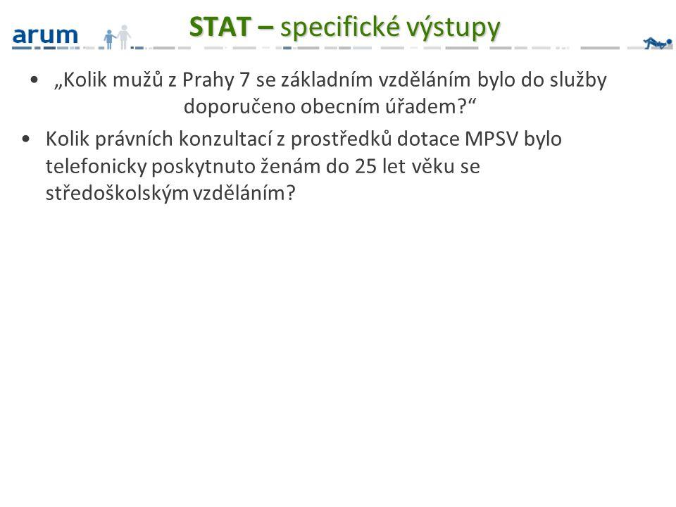 STAT – specifické výstupy