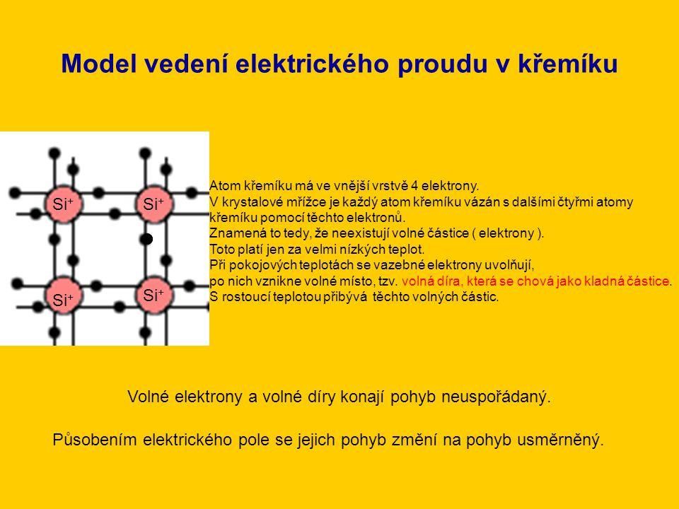 Model vedení elektrického proudu v křemíku