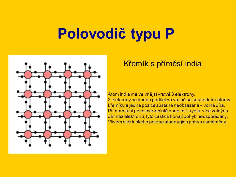 Polovodič typu P Křemík s příměsí india