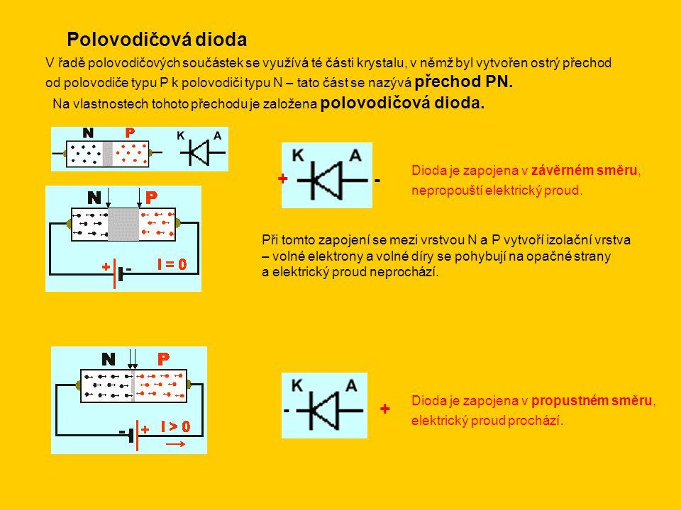 Polovodičová dioda + - - +