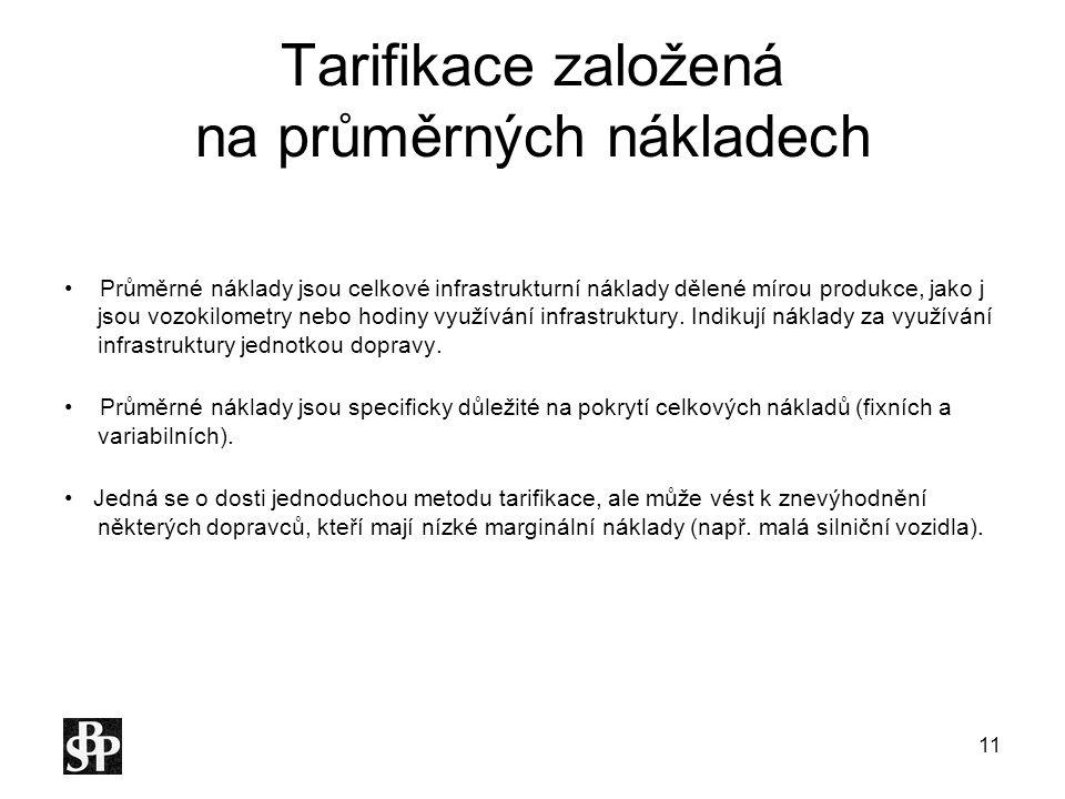 Tarifikace založená na průměrných nákladech