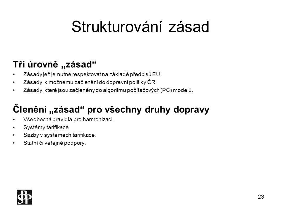 """Strukturování zásad Tři úrovně """"zásad"""