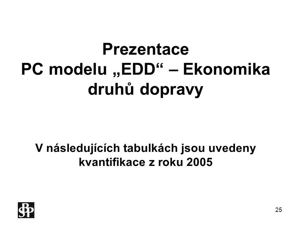 """Prezentace PC modelu """"EDD – Ekonomika druhů dopravy V následujících tabulkách jsou uvedeny kvantifikace z roku 2005"""