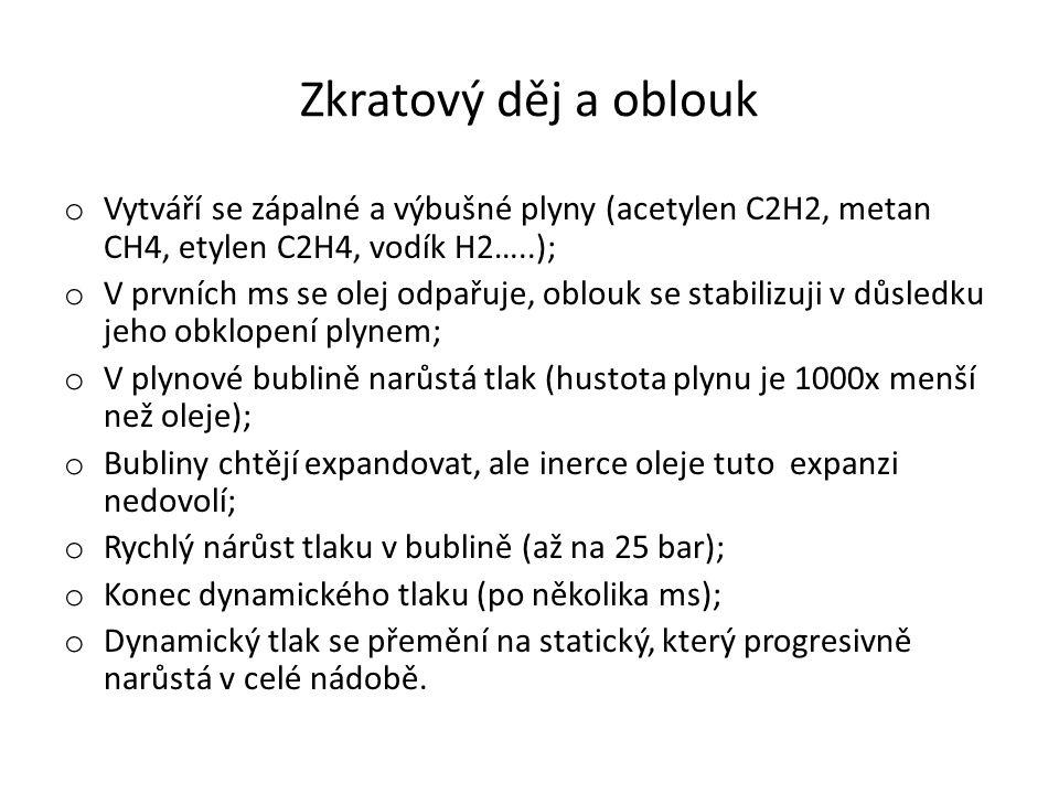 Zkratový děj a oblouk Vytváří se zápalné a výbušné plyny (acetylen C2H2, metan CH4, etylen C2H4, vodík H2…..);