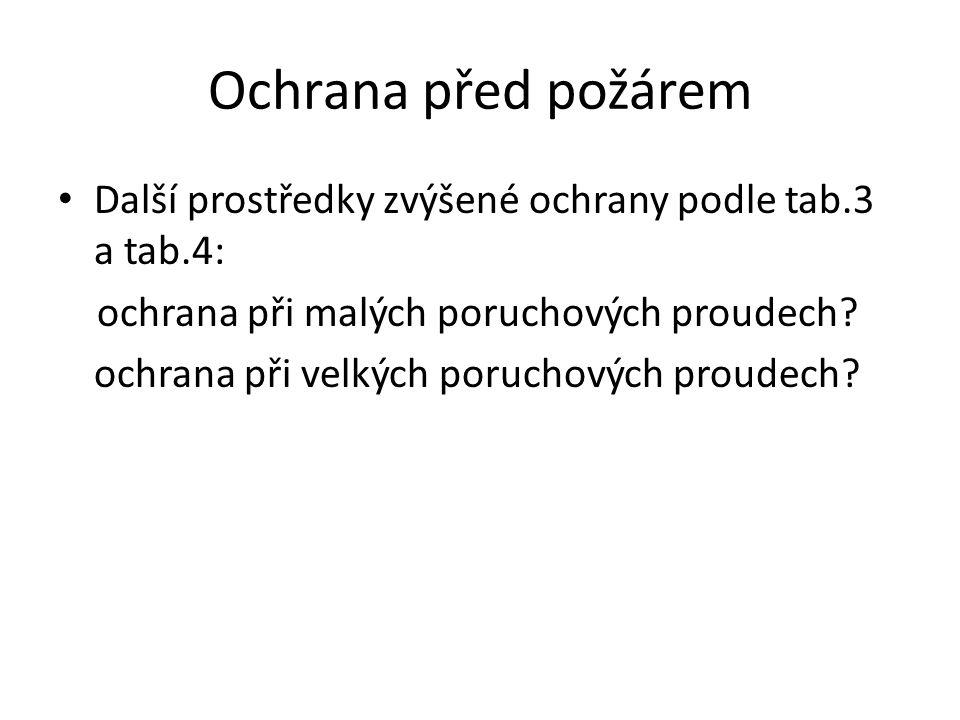 Ochrana před požárem Další prostředky zvýšené ochrany podle tab.3 a tab.4: ochrana při malých poruchových proudech