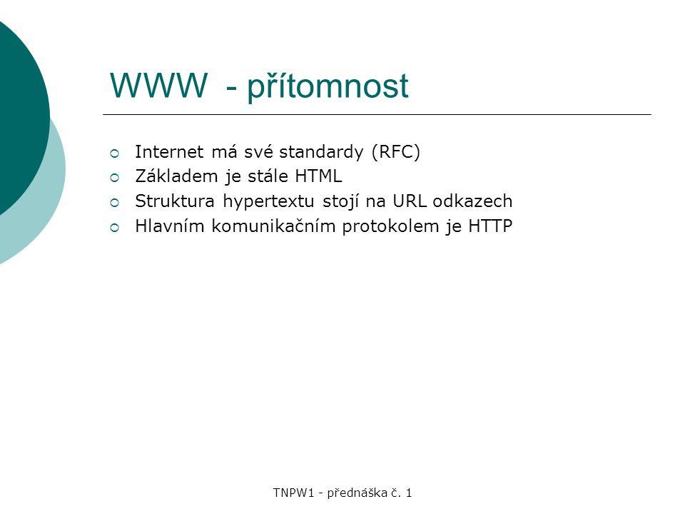 WWW - přítomnost Internet má své standardy (RFC)