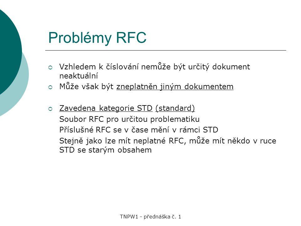Problémy RFC Vzhledem k číslování nemůže být určitý dokument neaktuální. Může však být zneplatněn jiným dokumentem.