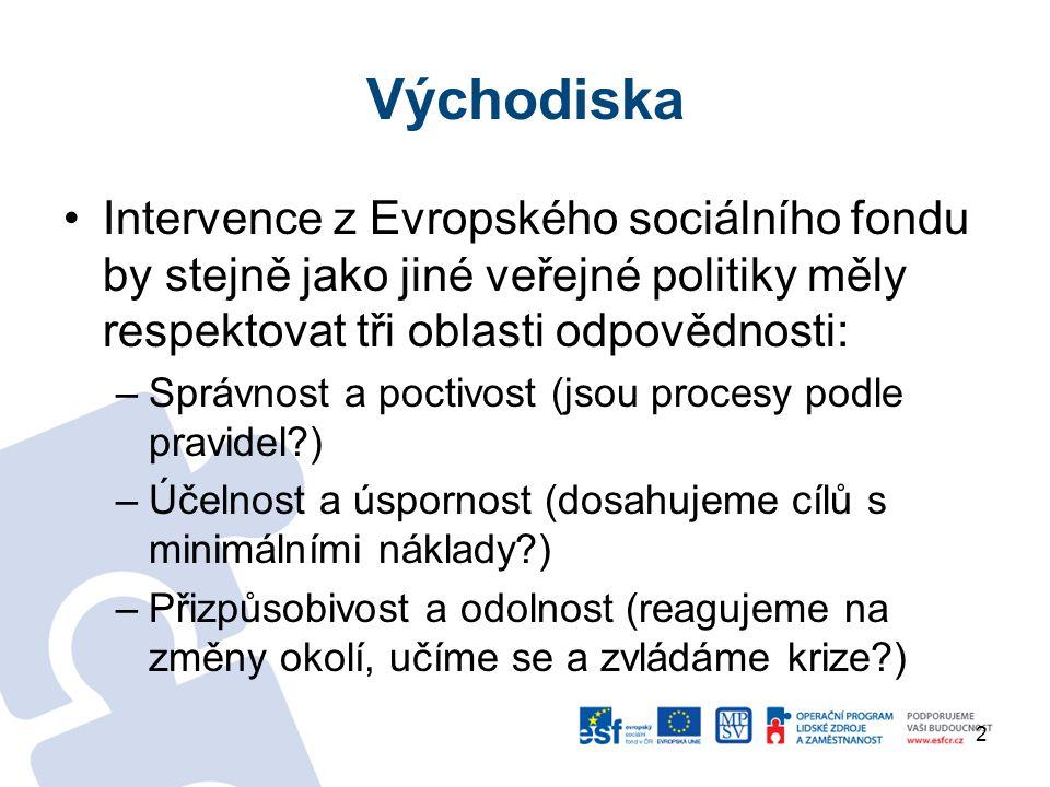 Východiska Intervence z Evropského sociálního fondu by stejně jako jiné veřejné politiky měly respektovat tři oblasti odpovědnosti: