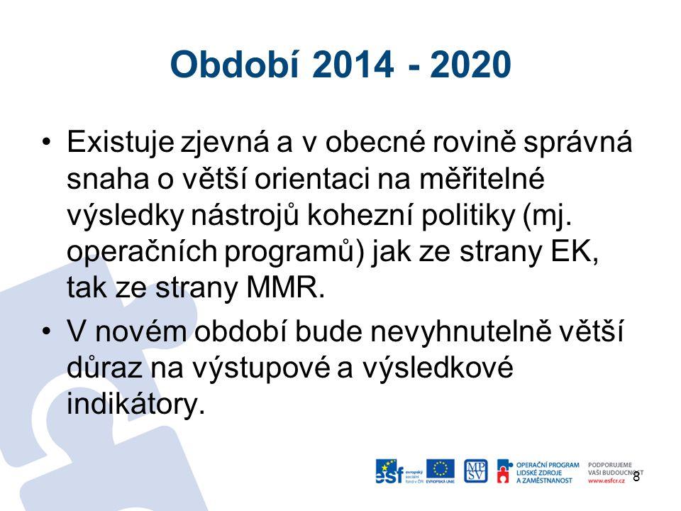 Období 2014 - 2020