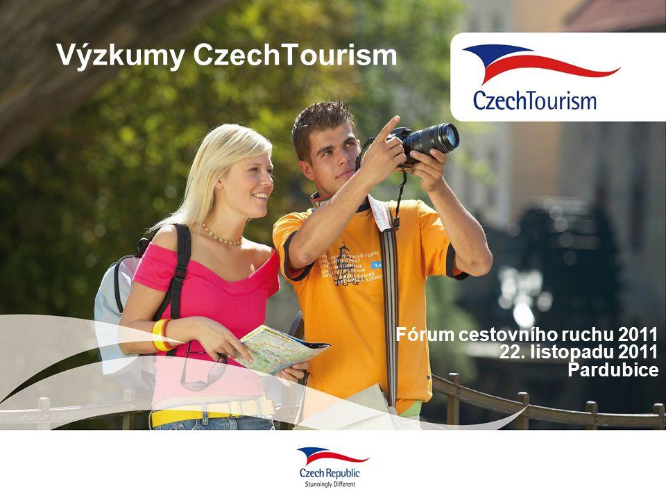 Výzkumy CzechTourism Fórum cestovního ruchu 2011 22. listopadu 2011