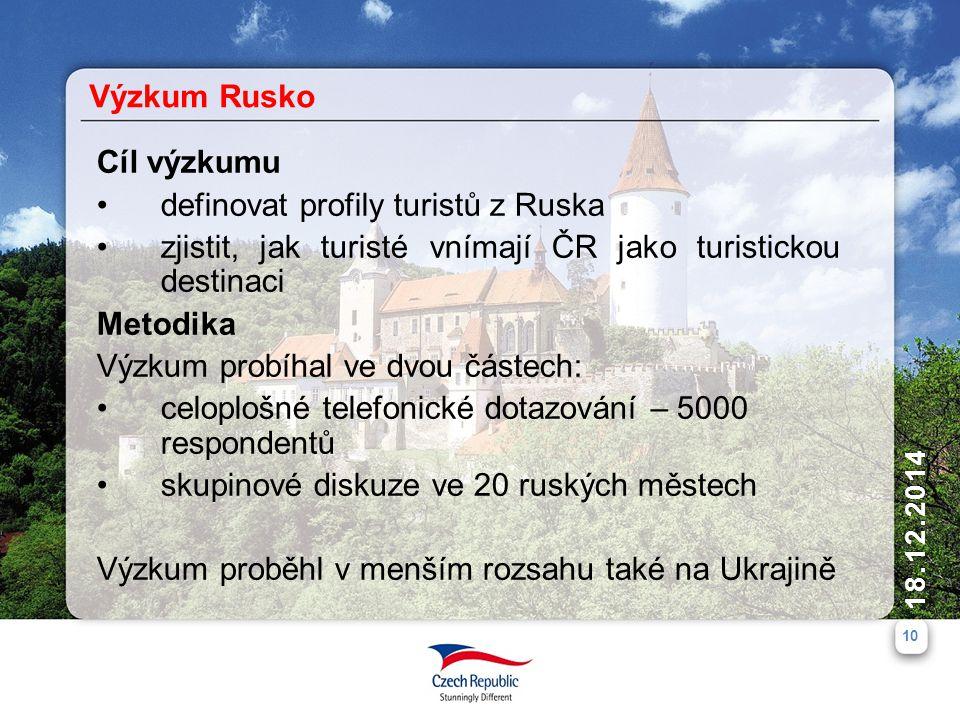 Výzkum Rusko Cíl výzkumu. definovat profily turistů z Ruska. zjistit, jak turisté vnímají ČR jako turistickou destinaci.