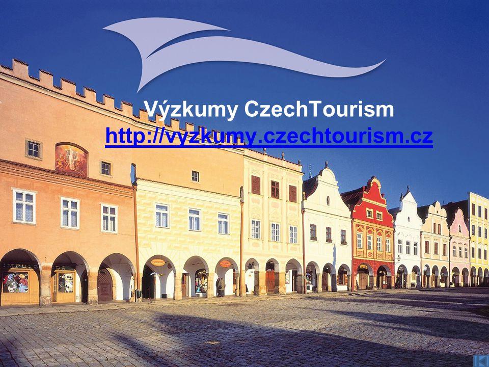 Výzkumy CzechTourism http://vyzkumy.czechtourism.cz