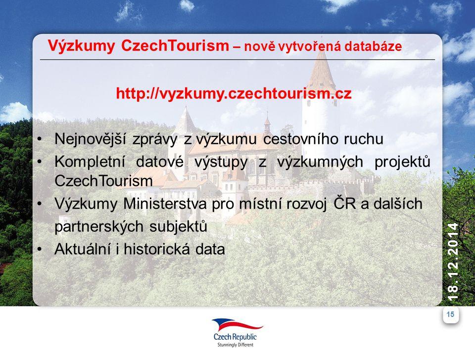 Výzkumy CzechTourism – nově vytvořená databáze