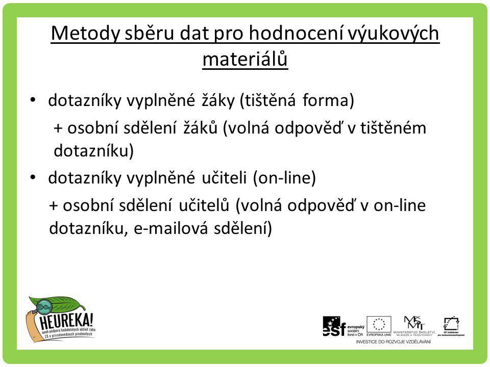 Metody sběru dat pro hodnocení výukových materiálů