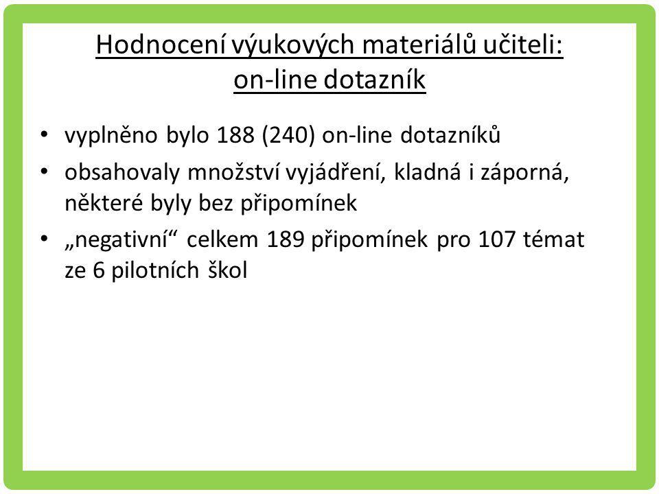 Hodnocení výukových materiálů učiteli: on-line dotazník