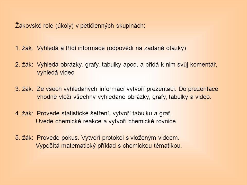 Žákovské role (úkoly) v pětičlenných skupinách: