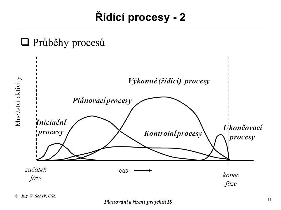 Výkonné (řídící) procesy