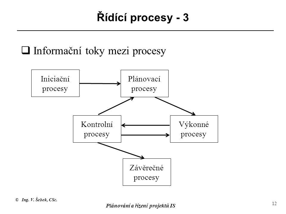 Informační toky mezi procesy