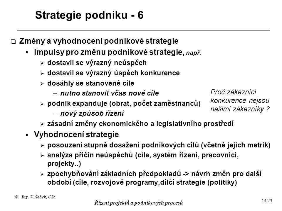 Strategie podniku - 6 Změny a vyhodnocení podnikové strategie