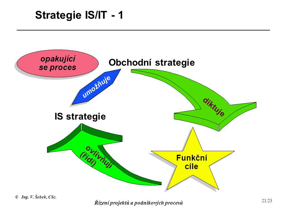 Strategie IS/IT - 1 Obchodní strategie IS strategie