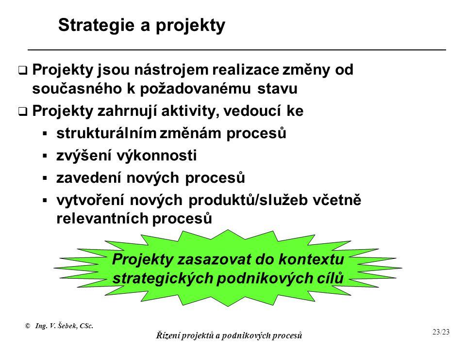 Projekty zasazovat do kontextu strategických podnikových cílů
