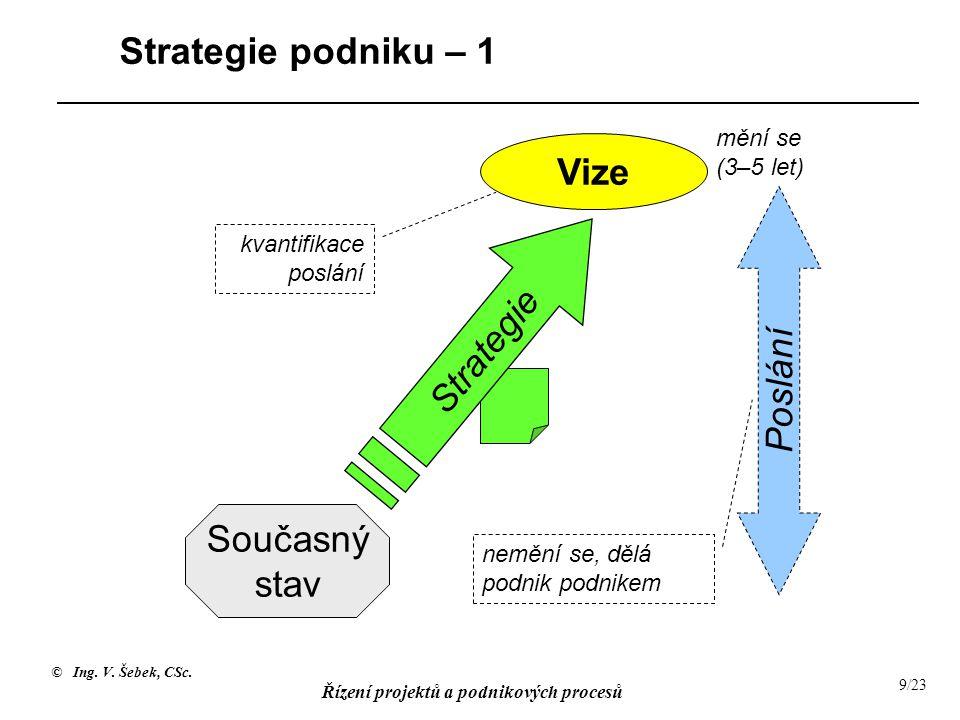 Strategie podniku – 1 Vize Strategie Poslání Současný stav