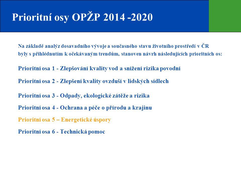 Prioritní osy OPŽP 2014 -2020 Na základě analýz dosavadního vývoje a současného stavu životního prostředí v ČR.