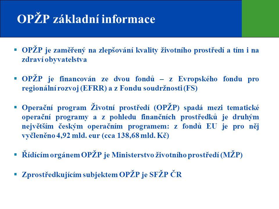 OPŽP základní informace