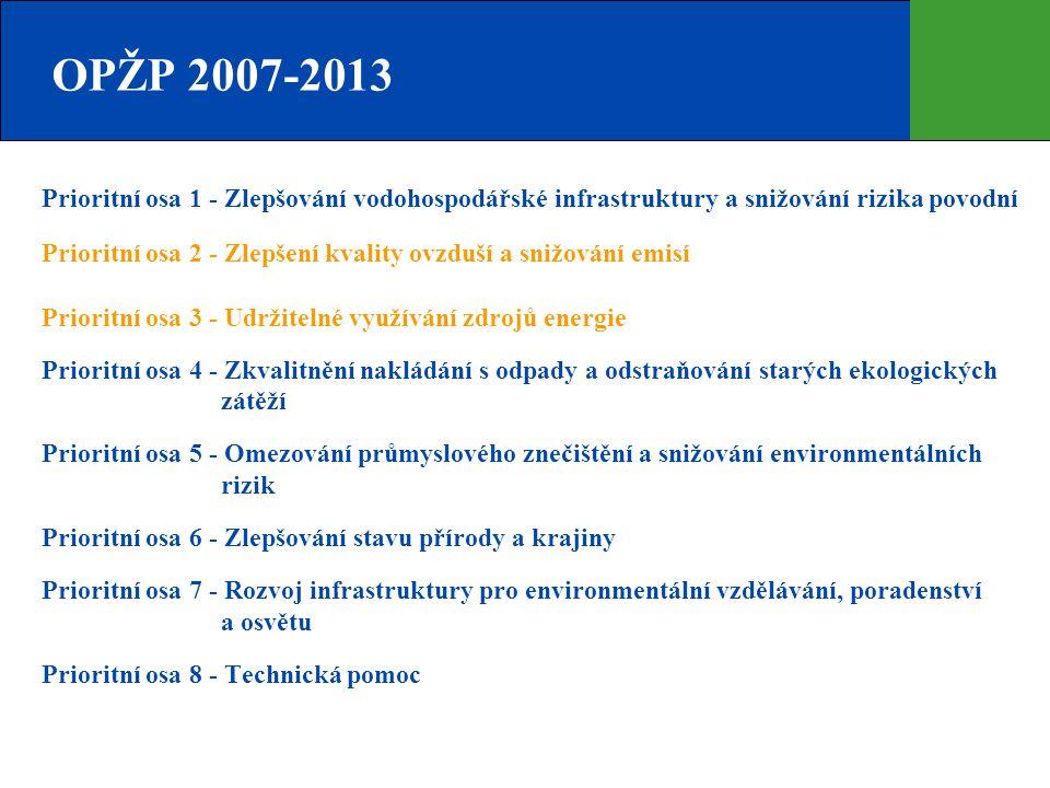 OPŽP 2007-2013 Prioritní osa 1 - Zlepšování vodohospodářské infrastruktury a snižování rizika povodní.