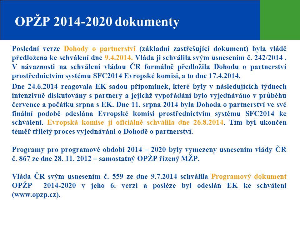 OPŽP 2014-2020 dokumenty