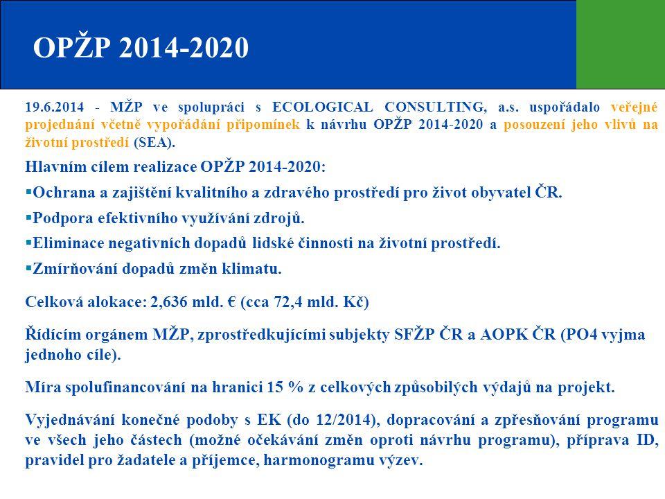 OPŽP 2014-2020 Hlavním cílem realizace OPŽP 2014-2020:
