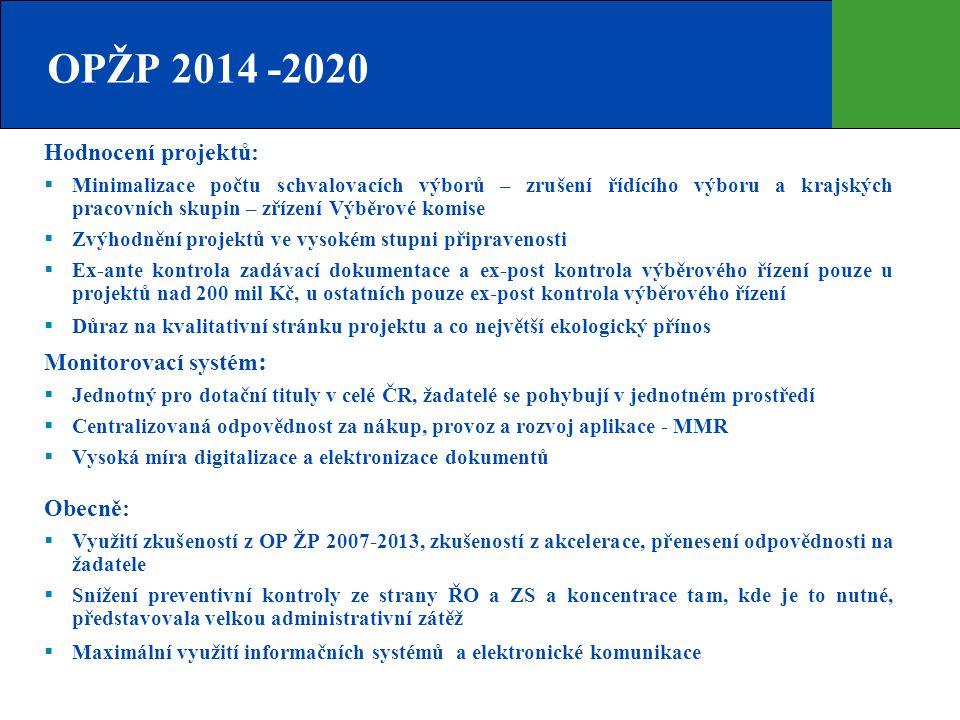 OPŽP 2014 -2020 Hodnocení projektů: Monitorovací systém: Obecně: