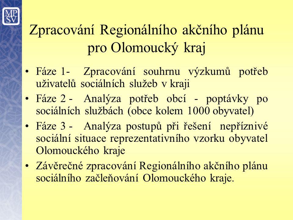 Zpracování Regionálního akčního plánu pro Olomoucký kraj