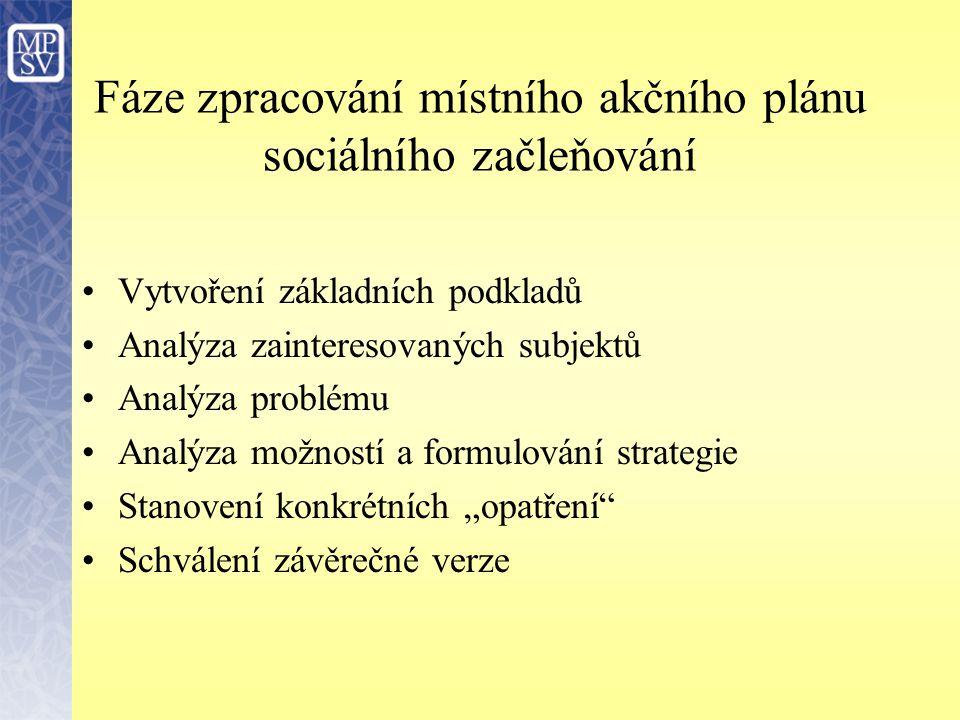 Fáze zpracování místního akčního plánu sociálního začleňování
