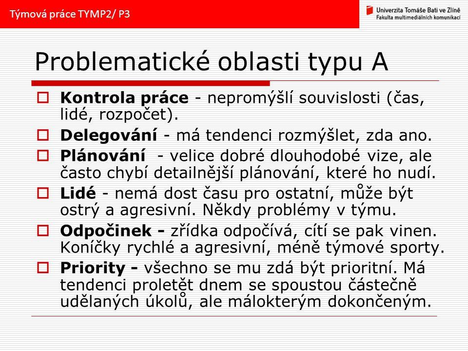 Problematické oblasti typu A