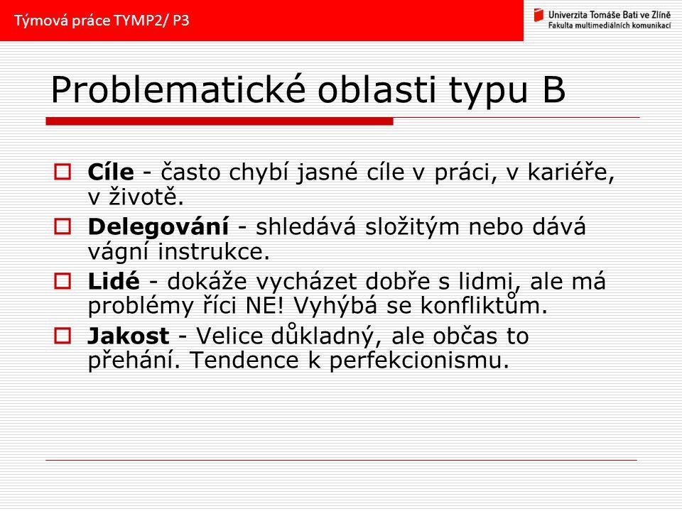 Problematické oblasti typu B