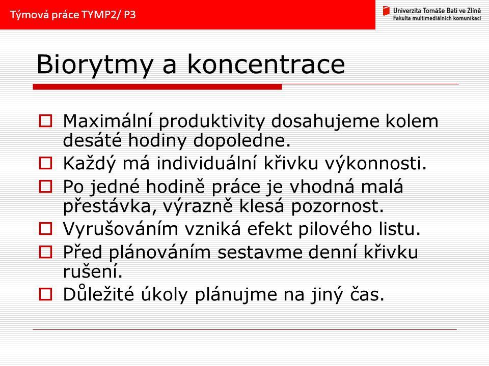Biorytmy a koncentrace