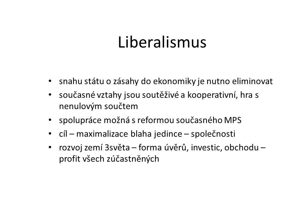 Liberalismus snahu státu o zásahy do ekonomiky je nutno eliminovat