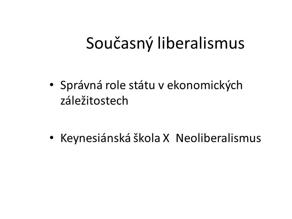 Současný liberalismus