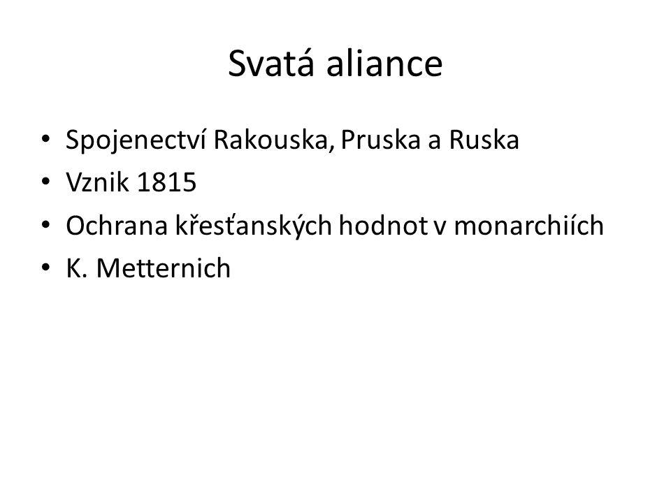 Svatá aliance Spojenectví Rakouska, Pruska a Ruska Vznik 1815
