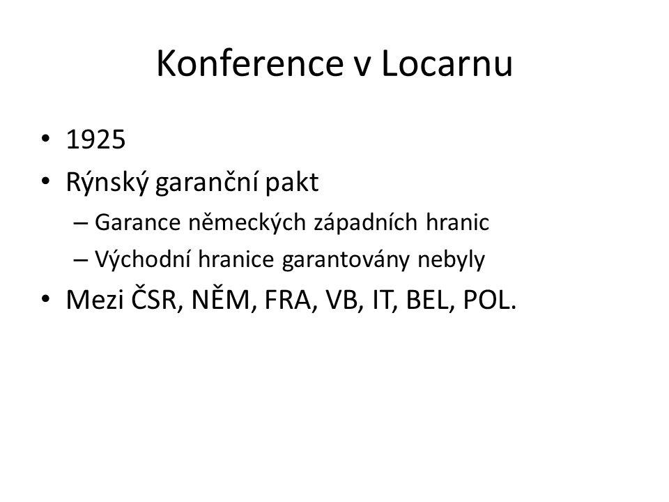 Konference v Locarnu 1925 Rýnský garanční pakt